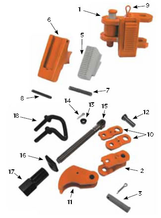 safety clamps